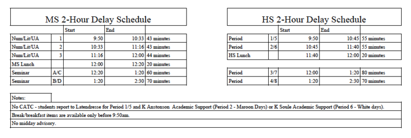 RMSHS 2-Hour Delay Schedule